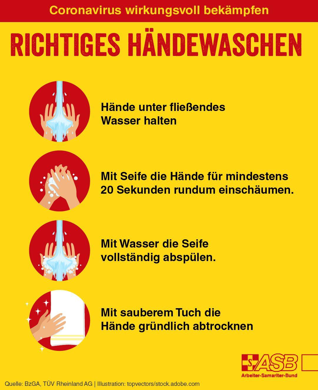 Haendewaschen (002).jpg